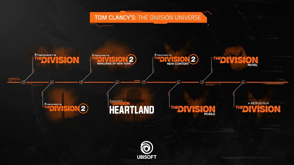 Tom-Clancy-The-Division-Timeline-Chart-1